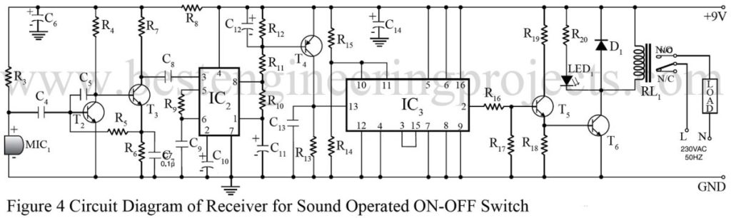circuit diagram of receiver for sound operated on off switch