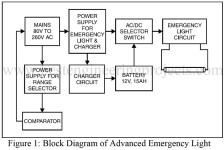 block diagram of advanced emergency light
