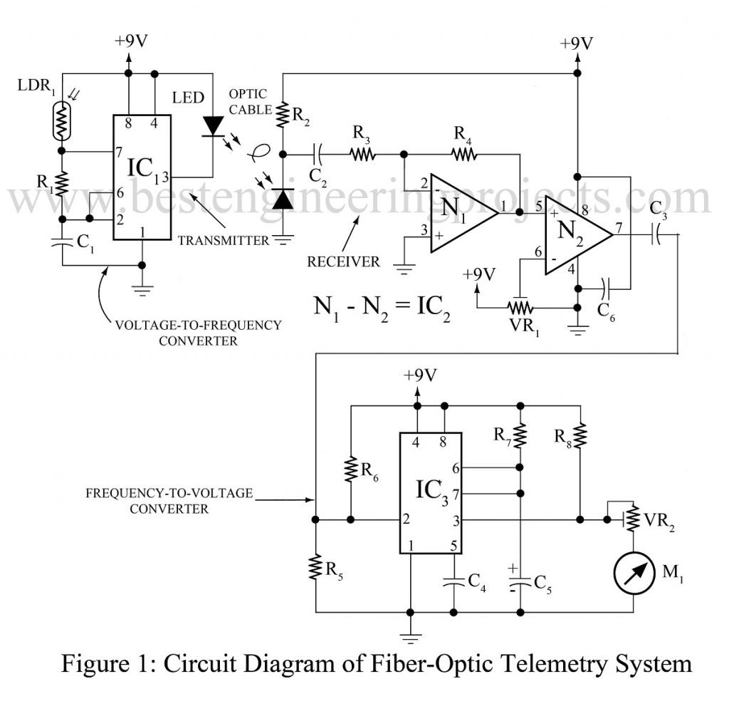circuit diagram of fiber optic telemetry system