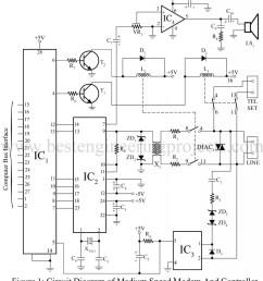 medium speed modem and controller [ 863 x 1024 Pixel ]