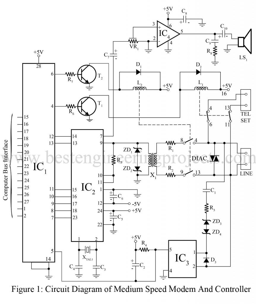 medium resolution of medium speed modem and controller