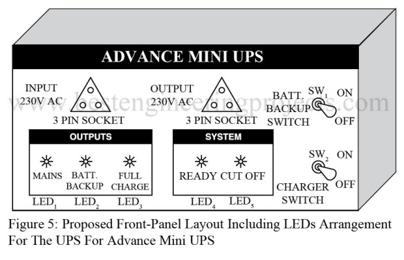 proposed front panel layout including leds arrangement for the ups for advance mini ups