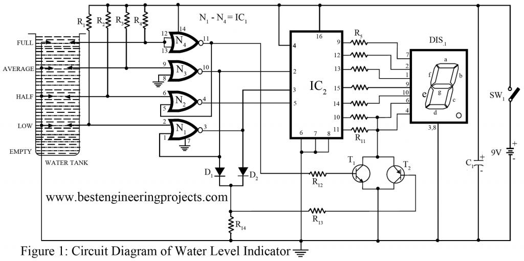 Water Level Indicator Circuit using 7-Segment