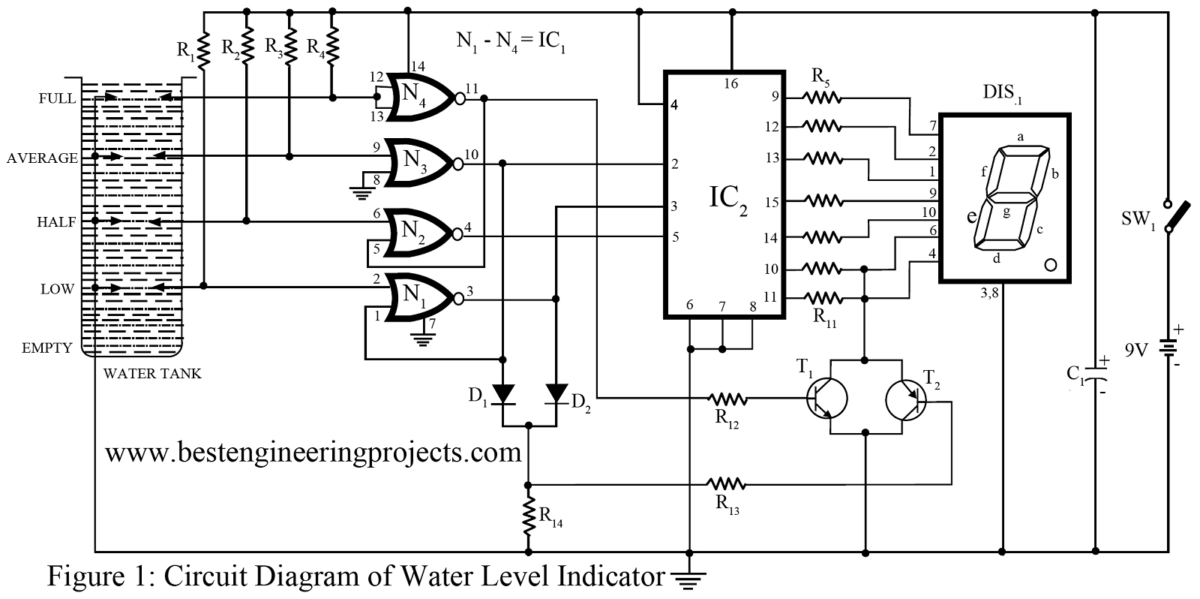 water level indicator circuit using 7