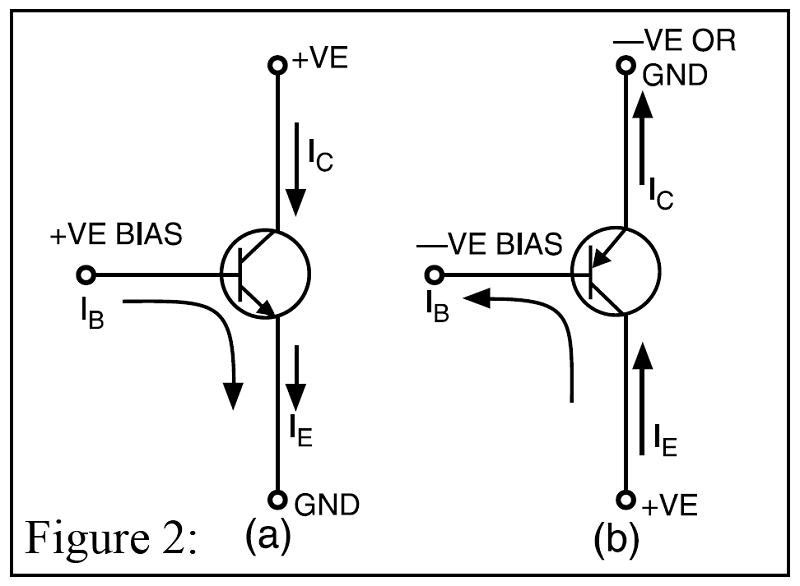 transistor  triac and scr tester circuit
