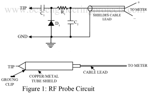circuit diagram of RF probe