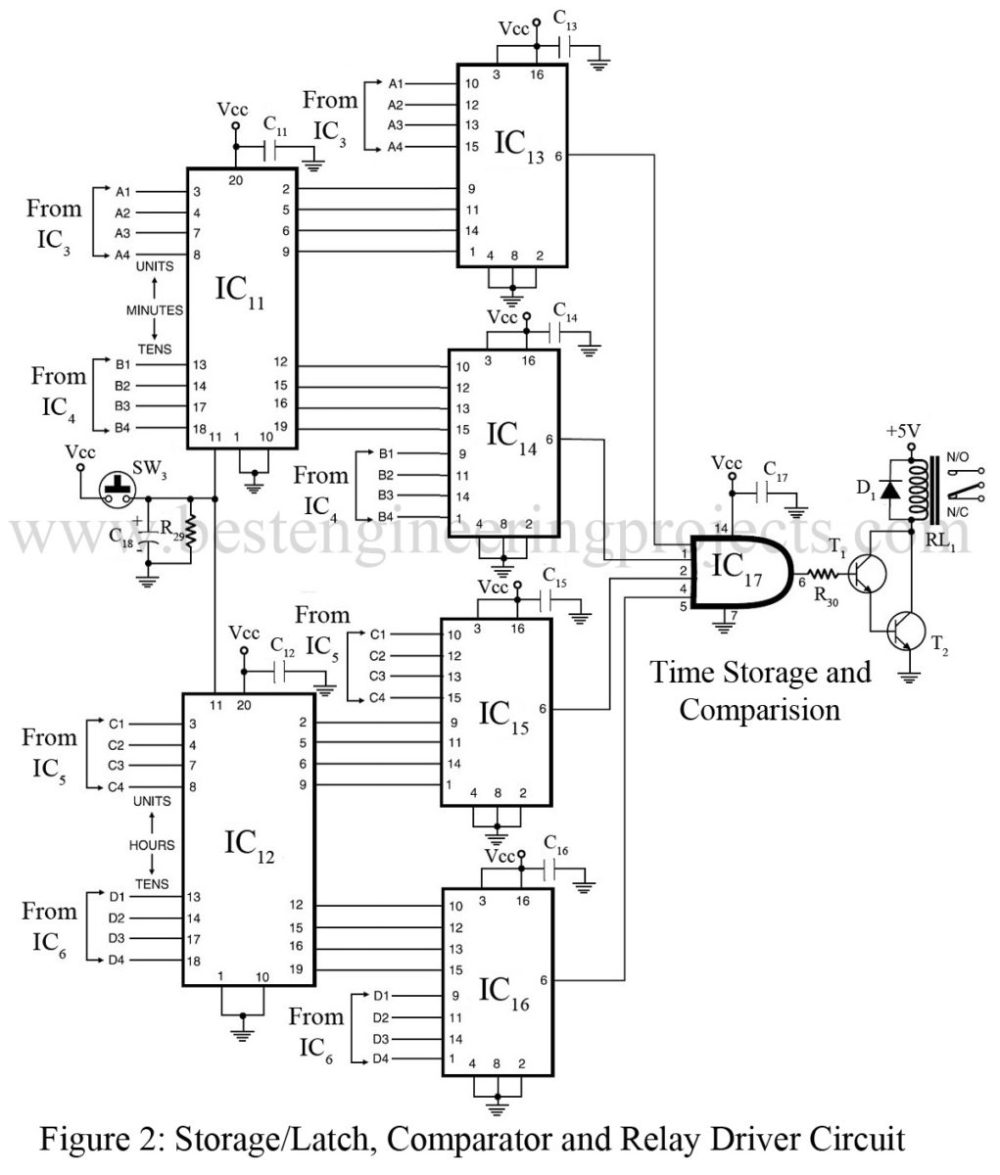 medium resolution of however we should note that bcd outputs of the four counter ics ic3 through ic6 have been terminated on sip connectors in the pcb
