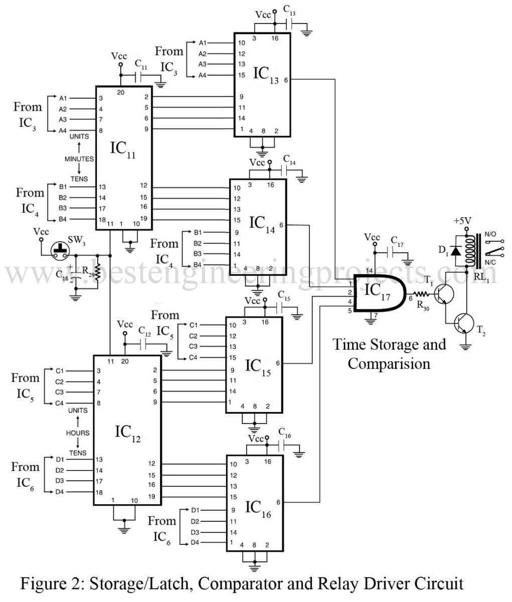 hight resolution of however we should note that bcd outputs of the four counter ics ic3 through ic6 have been terminated on sip connectors in the pcb