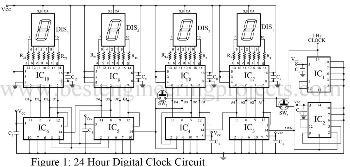 24 hour digital clock and timer circuit best engineering projects during this course ic1 serves as divide by 10 counter and the ic2 as divide by 6 counter thus the output of ic2 connected to clock pin 14