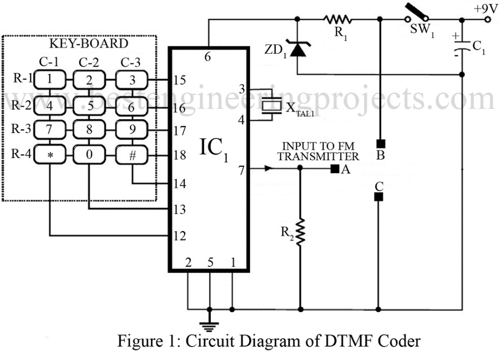 DTMF Based Remote Control System Best Engineering Projects