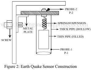 design of earthquake sensor