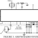 AM/FM RECEIVING SYSTEM