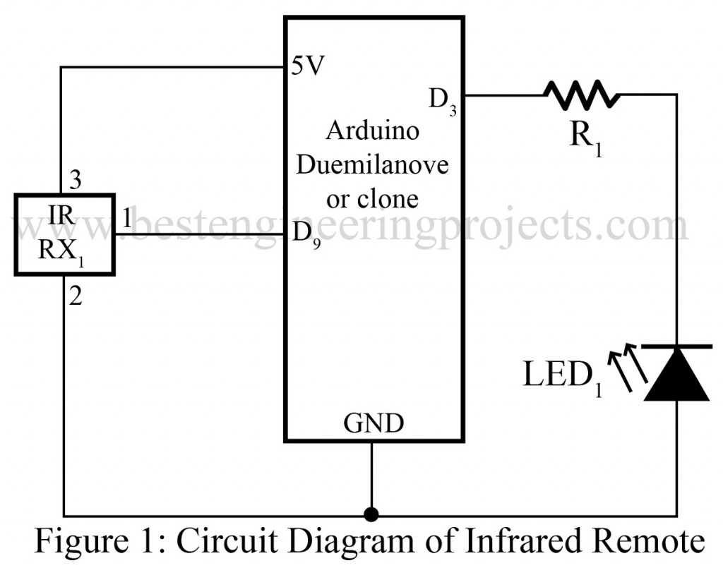 Infrared Remote Using Arduino