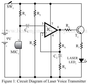 circuit diagram of transmitter unit of laser voice