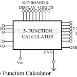 Five Function Calculator IC