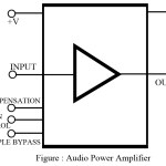 Audio Power Amplifier
