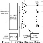 Dot/Bar Display Driver Circuit