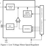 Low Voltage Motor Speed Regulator