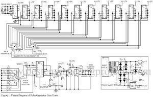 circuit diagram of pulse generator cum timer circuit