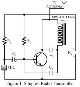circuit diagram of simple radio transmitter