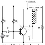 Simple Radio Transmitter