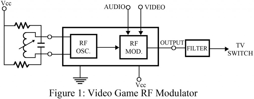 video game rf modulator