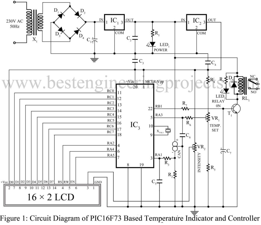 Circuit Diagram of PIC16F73 Based Temperature Indicator and Controller