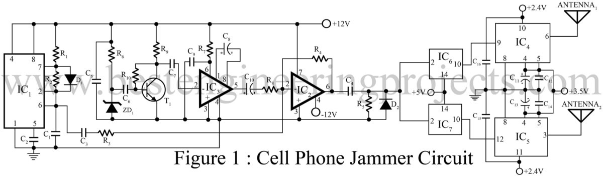 Circuito Jammer : Cell phone jammer circuit best engineering projects
