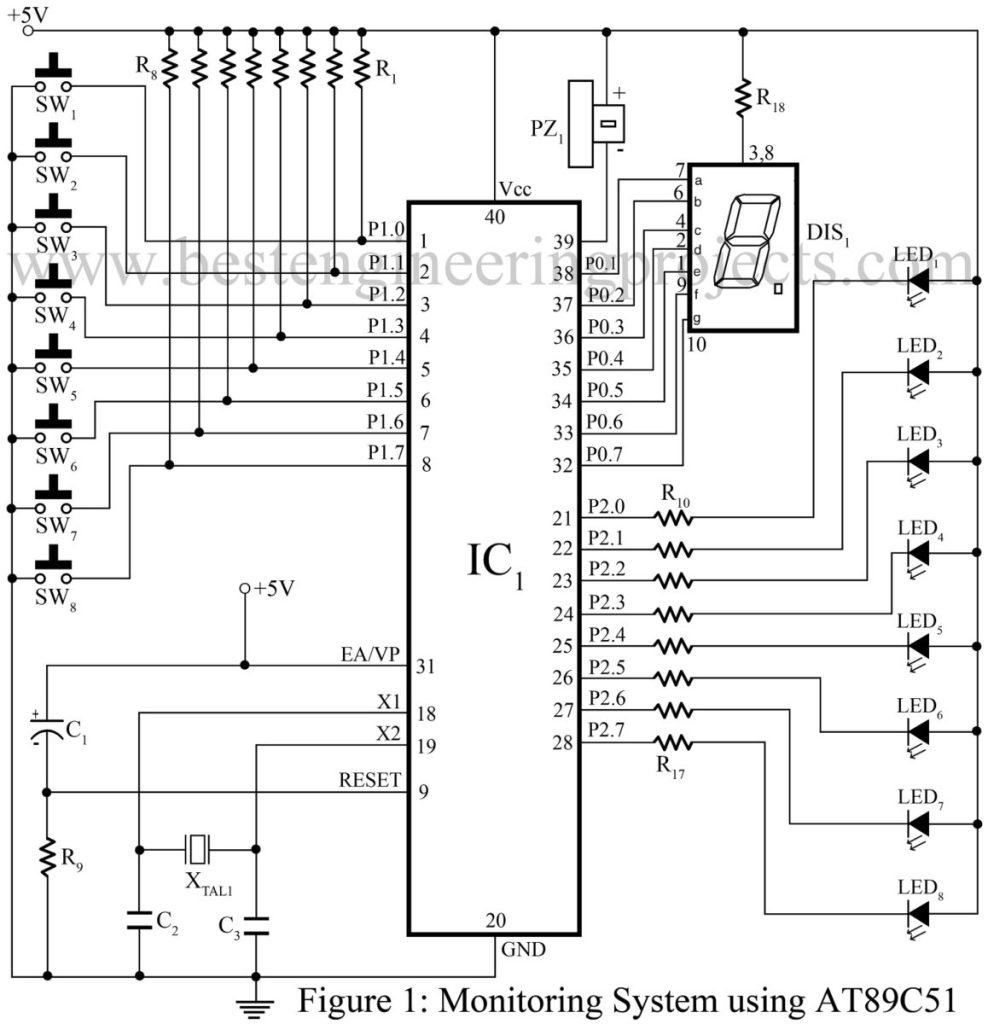 monitoring system using at89c51