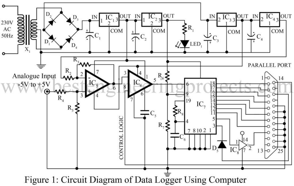 data logger using computer