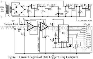 circuit diagram of data logger using computer