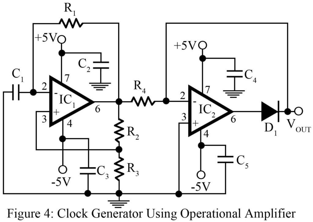 clock signal generator circuit