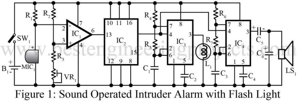 sound operated intruder alarm with flash