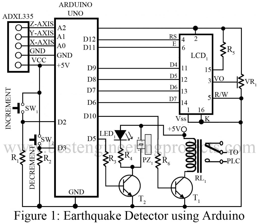 earthquake detector using arduino