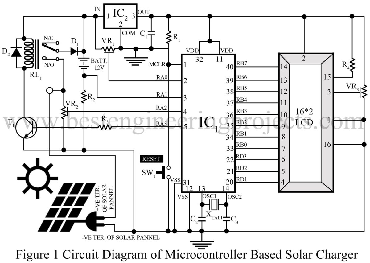 hight resolution of microcontroller based solar charger best engineering projects rh bestengineeringprojects com solar charge controller circuit diagram pdf