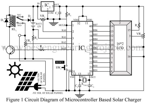 small resolution of microcontroller based solar charger best engineering projects rh bestengineeringprojects com solar charge controller circuit diagram pdf