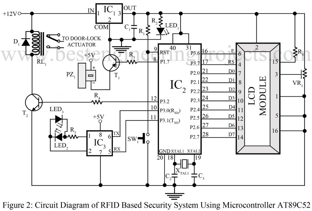 RFID Based Security System Using Microcontroller AT89C52