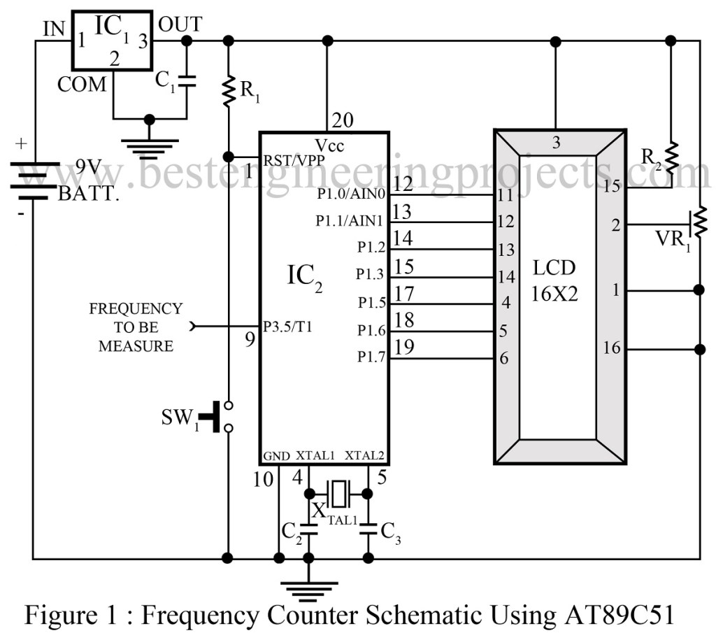 8051 Microcontroller Based Frequency Counter Auto Electrical Color Sensor Circuit1 Circuit With At89s52 Adc0808 Schematic Using At89c51