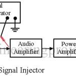 Electronics Troubleshooting Techniques