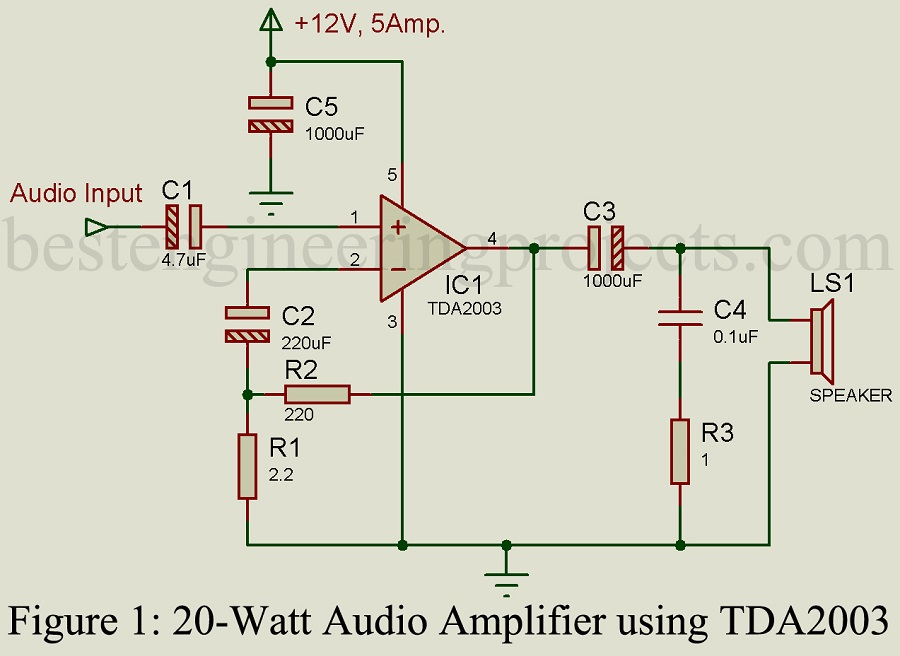 20 watt audio amplifier using tda2003 best engineering projects rh bestengineeringprojects com Simple Amplifier Circuit tda2003 audio amplifier circuit diagram