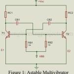 Astable Multivibrator