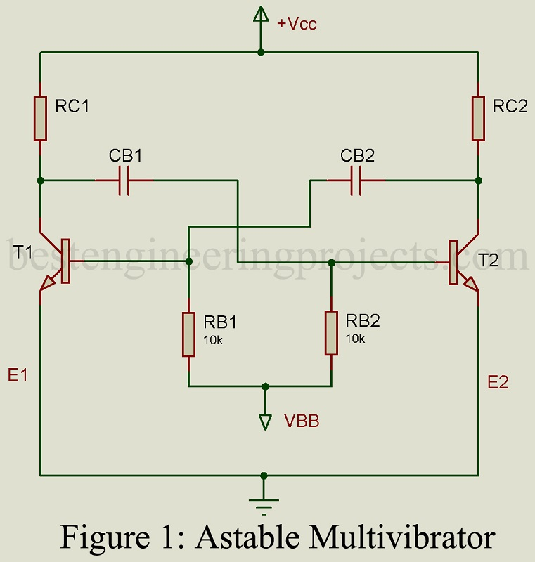Bistable Multivibrator - Working, Types, Triggering | D&E ...