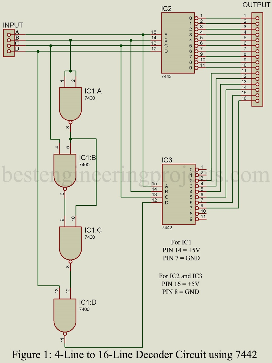 medium resolution of 4 line to 16 line decoder circuit using 7442 best engineering projects
