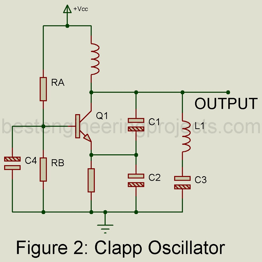 circuit of clapp oscillator