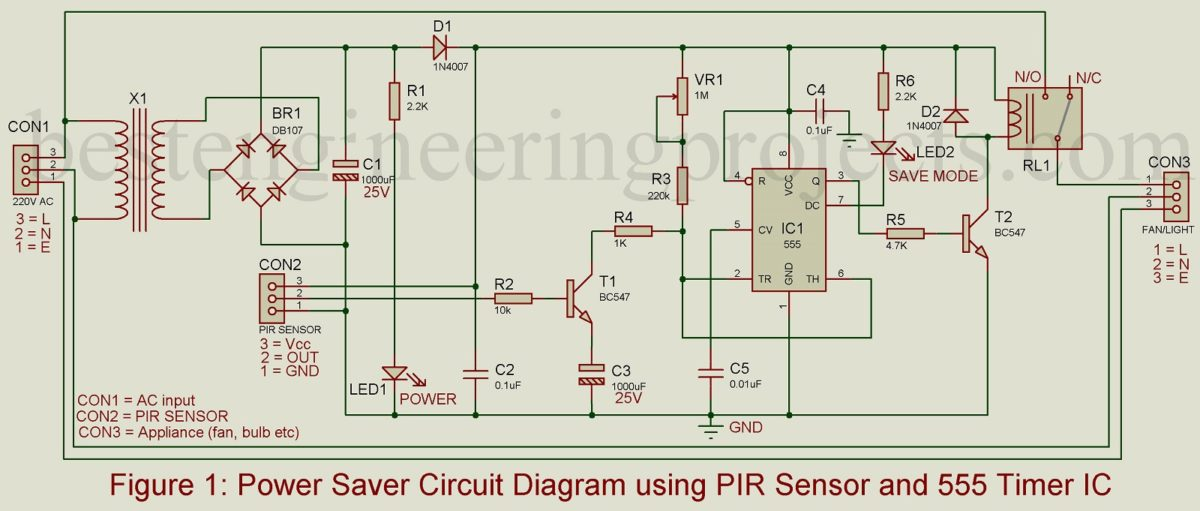 Power saver circuit diagram using pir best engineering projects pir sensor has a small time span continuously monitoring which can be increased as per our required as we listed above timer ic ne555 with resistor r3 ccuart Gallery