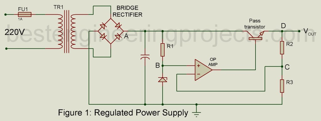 general regulated power supply unit