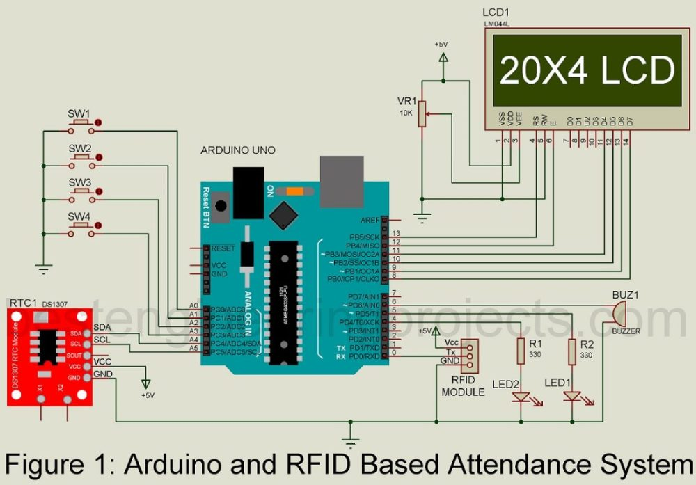 medium resolution of arduino uno pin diagram