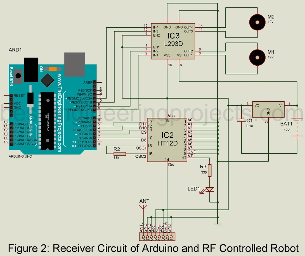 receiver circuit of arduino and rf controlled robot