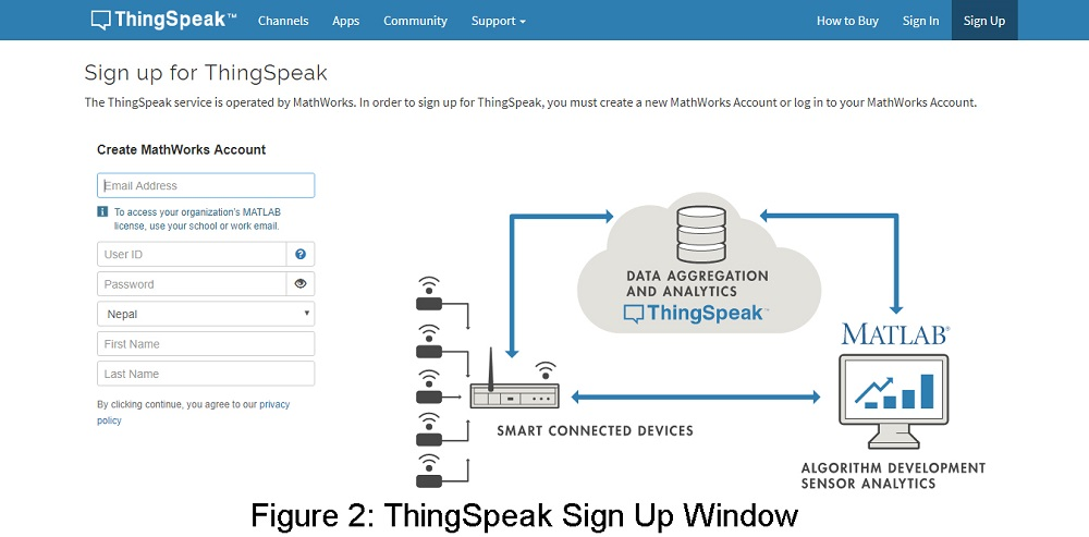 thingspeak sign up window