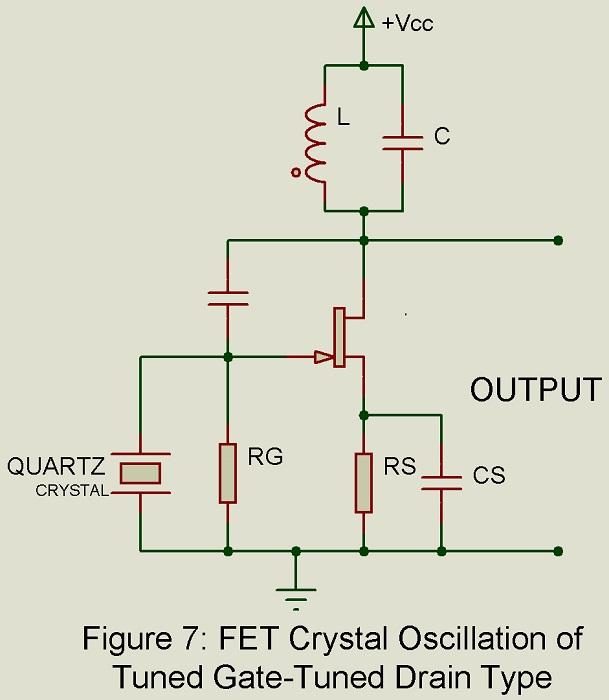 FET Crystal Oscillator circuit